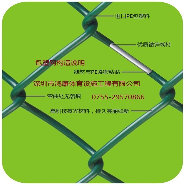 PE包塑围网结构